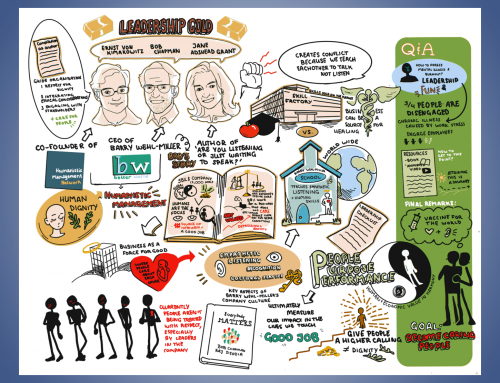 Graphic Recording of Leadership Gold with Bob Chapman and Ernst von Kimakowitz